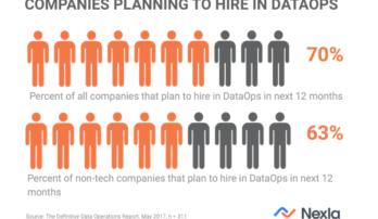DataOps Jobs