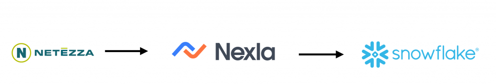 Netezza to Snowflake Migration with Nexla - Step By Step Tutorial